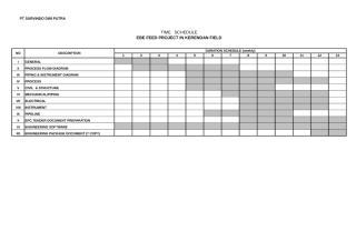 copy of jadwal pelaksanaan pekerjaan el nusa.xls