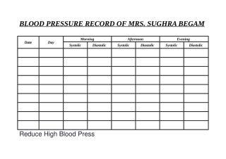 BLOOD PRESSURE BLANK CHART.doc