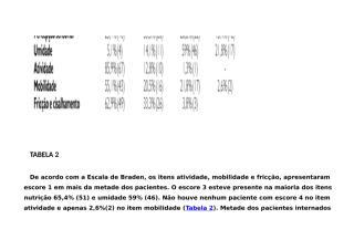 Texto Úlceras de Pressão Tabelas de Graus.docx