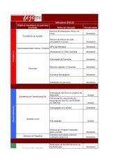 Planos de Ação 2010-1, Versão 2.xls